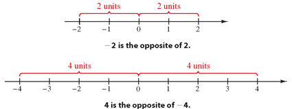 Page 6 | Elementary and Intermediate Algebra Within Reach